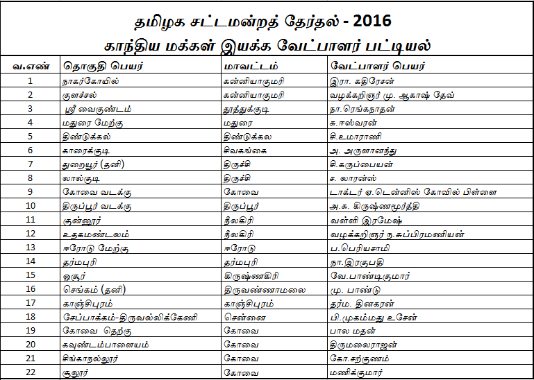 gmi_assembly_election_2016_candidates